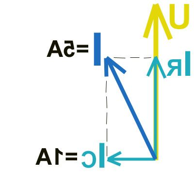 Jak obliczyć prąd w równoległym obwodzie RC??