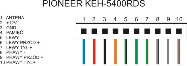 Złącze do radia Pioneer KEH-5400RDS