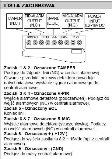 Podłączenie czujki Crow Flash w konfiguracji 2EOL