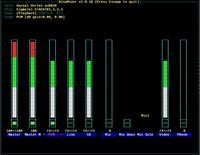 Sterowniki do kart Aureal Vortex - wszystkie wersje Windows