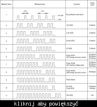 Plazma Panasonic TH-37PV60EH Chassis GP9DE Nie włącza się