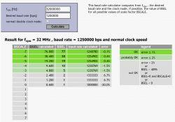 DMA+SPI - zakłócanie pracy 2 urządzeń na wspólnej magistrali