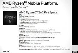 AMD Ryzen C7 z rdzeniami ARM? Przecieki