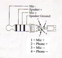 Szarpnięcie kabla od słuchawek i mirkofonu