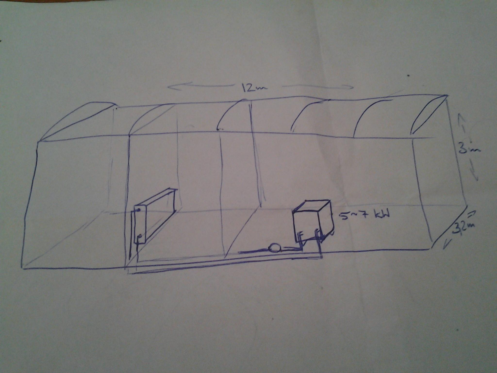 kominek z plaszczem grzewczym - ogrzewanie barakowozu mieszkalnego