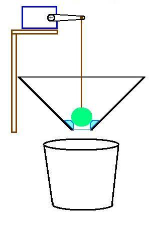 Automatyczne nape�nianie naczynia