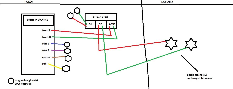 Logitech+Monacor+BT - wyprowadzenie Zone2 z zestawu 5.1 Logitecha?