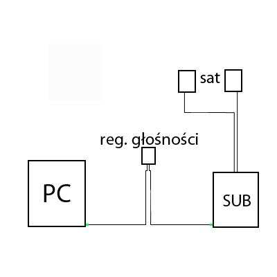 Głośniki Creative P380 - wymiana kabla