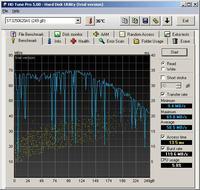 SAMSUNG HD502HJ z błędami C7 i niskim transferem
