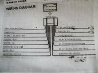 Radio Bemi D3.6M05R - jaki schemat podłączenia?