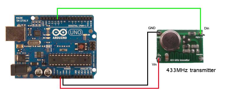 Arduino leonardo wykrywa jako unknown device czy spalony