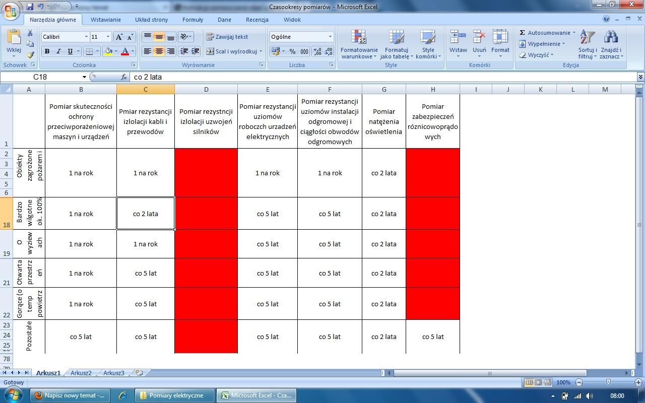Czasookresy pomiar�w elektrycznych - rezystancja izolacji silnik�w