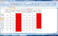 Czasookresy pomiarów elektrycznych - rezystancja izolacji silników