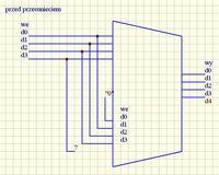 Mnożenie liczb binarnych (układ iteracyjny)
