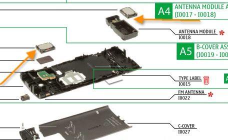 Nokia X2-00 rozkr�cenie itp