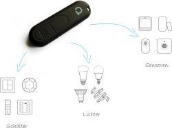 ConBee II - bramka ZigBee na USB od Dresden-Elektronik