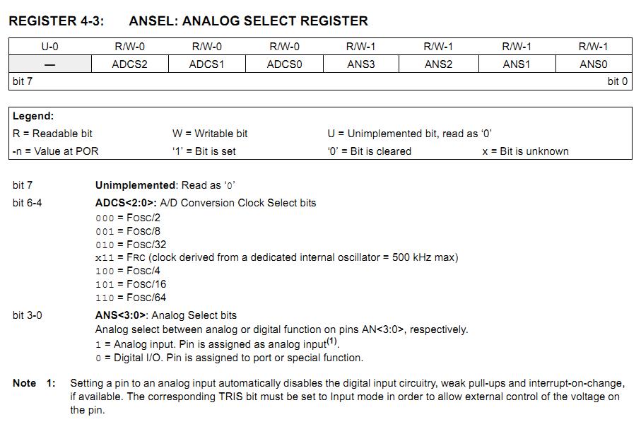 PIC12F683 mikro c pro code ADC
