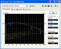 Samsung F1 HD322HJ - wszystko ok?