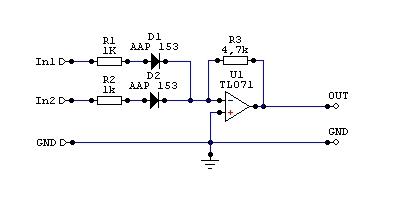 Sygnał audio dzielenie, łączenie, wzmacnianie - pytanie.