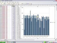 Cluster Alignment czyli polepszenie wydajności pamięci flash
