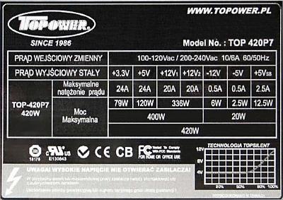 Topower model: TOP 420WP7 U12 - zwarcie
