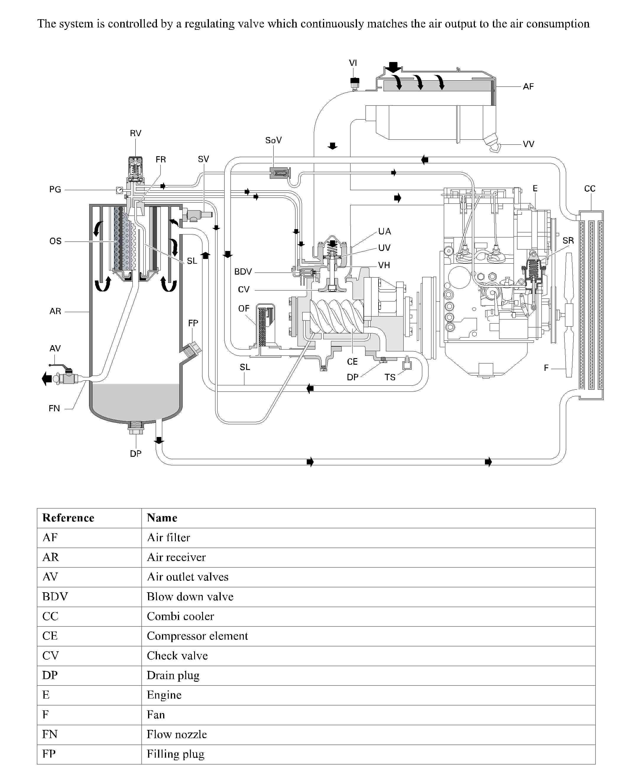 Kompresor spalinowy przewo�ny Atlas Copco XAS 36