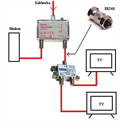 Pytanie o instalację abonencką kablówki