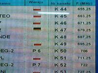 Techwood plazma PL4206IL - szum na ekranie