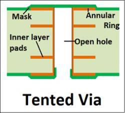 Niuanse projektowania płytek drukowanych - część 5 - przelotki na padach SMD