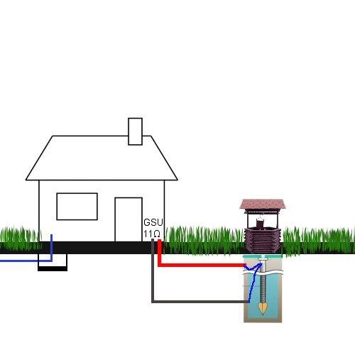 """""""Rozbudowa"""" uziemienia przy okazji wymiany rury z wody"""