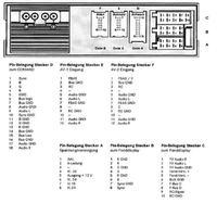 W220 - Tuner TV a wejścia AV1, AV2