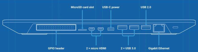 Raspberry Pi 400 - nowy komputer stacjonarny oparty na RPi
