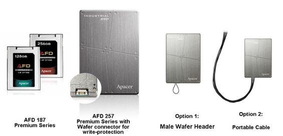 Apacer wprowadza dyski SSD z interfejsem PATA