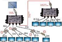 Prośba o ocenę instalacji - niekóre programy przycinają (DVB-T)