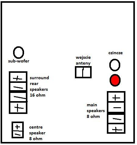 ELEMIS - Wie�a elemis jak pod��czy� sub-wofer