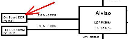 Dell Inspiron 2200 po włączeniu nie zawsze zaskoczy