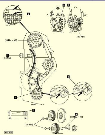 Mercedes 310D 75KW - ustawienie rozrządu