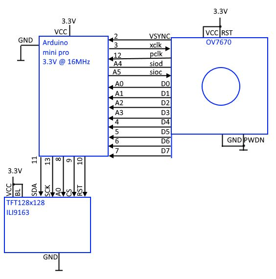 OV7670 camera module, commissioning, tests with Arduino
