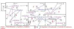 Plan instalacji elektrycznej na budynku jednorodzinnym, proszę o sprawdzenie ;)