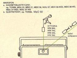 Podłączanie mikrofonu do Kasprzaka RM222.