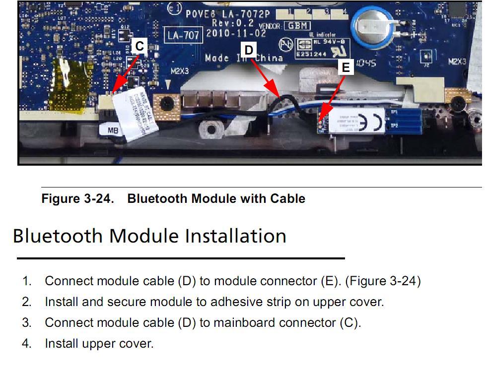 Aspire One 522 - jak doda� bluetooth ( nie na USB)