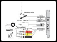 My Cinema-PE6300 Hybrid Potrzebny schemat wtyczki din 9 pin