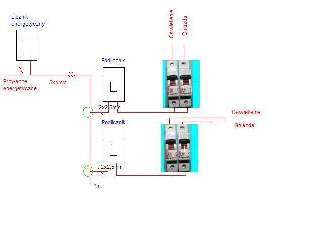Budowa Instalacji Elektrycznej Na 10 Garaży Elektrodapl