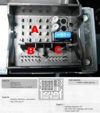 RT3 + zestaw głośnomówiący na Bluetooth
