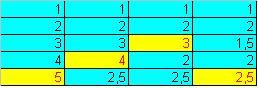 Excel - liczenie komórek po kolorze tła