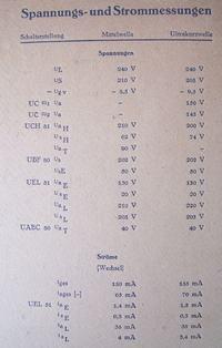 Odbiornik Radiowy Weimar Super 6118/55 GWU