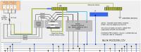 Zarys instalacji elektrycznej domu jednorodzinnego - Sugestie, ocena, porady