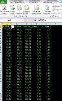 Programowanie excel VBA - Excel vba wyszukaj.pionowo