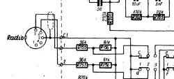 Unitra PA1801 - zbyt duże wzmocnienie i przester (z komputera)
