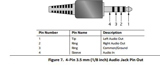 lutowanie przewodu  mini jack mm elektrodapl